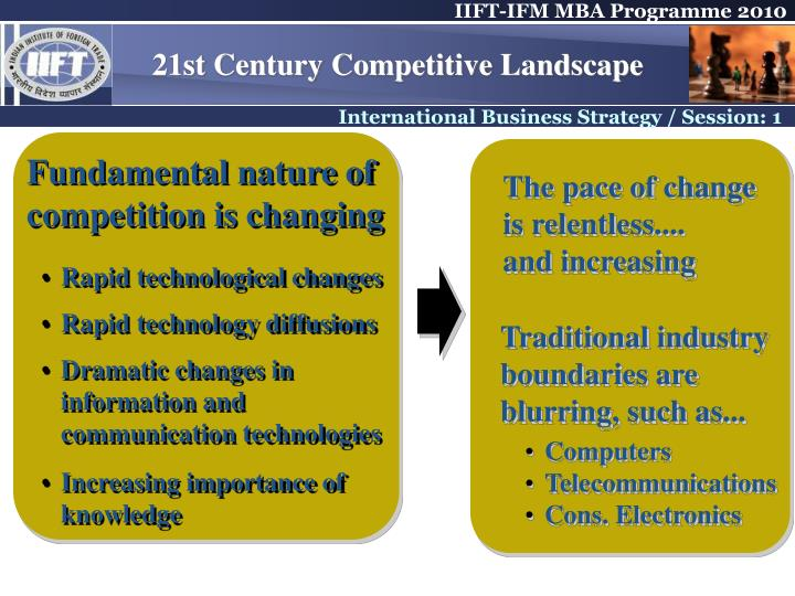 Fundamental nature of competition is changing