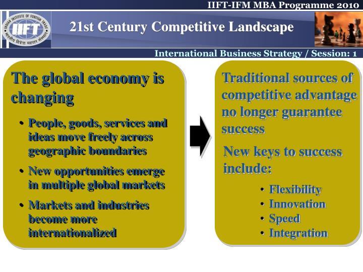 Traditional sources of competitive advantage no longer guarantee success