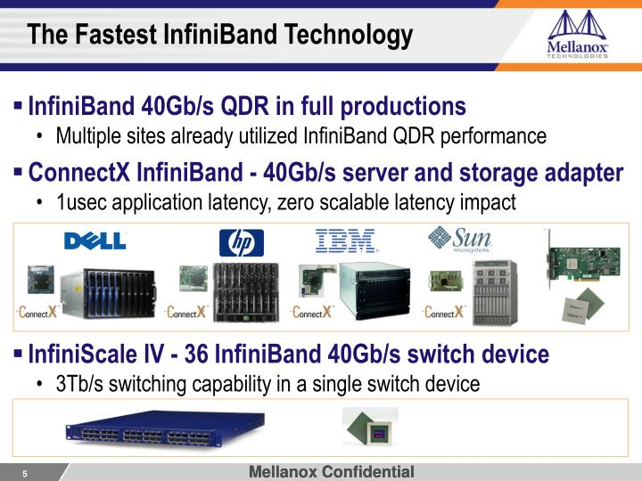 The Fastest InfiniBand Technology