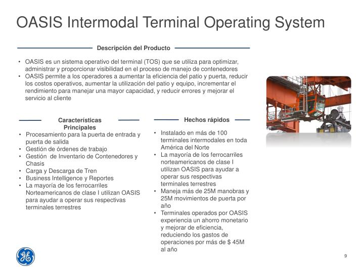 OASIS Intermodal Terminal Operating System