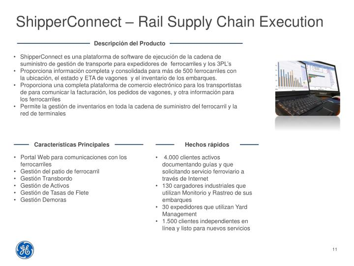 ShipperConnect – Rail Supply Chain Execution
