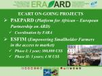 ecart on going projects