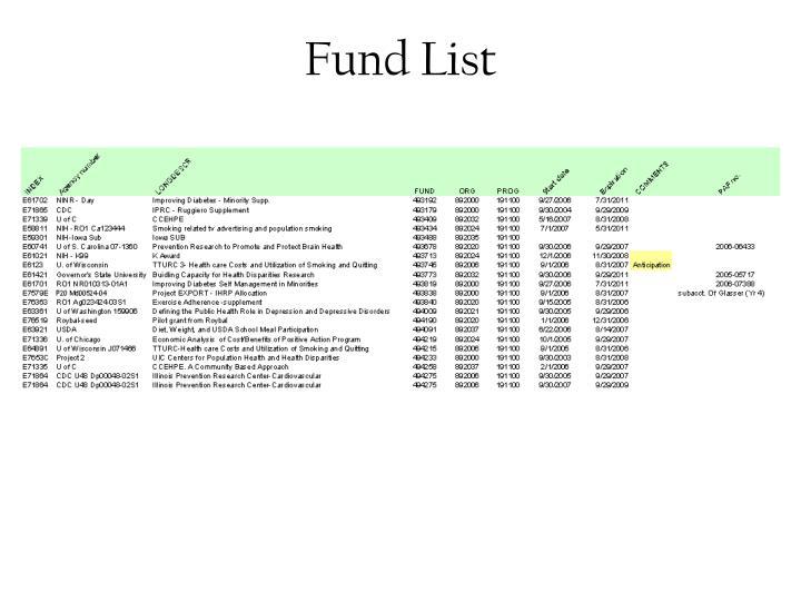 Fund List