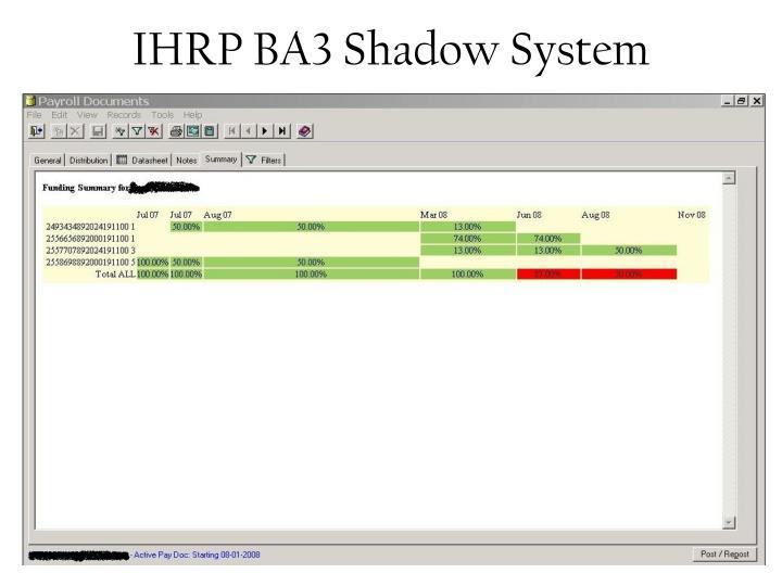 IHRP BA3 Shadow System