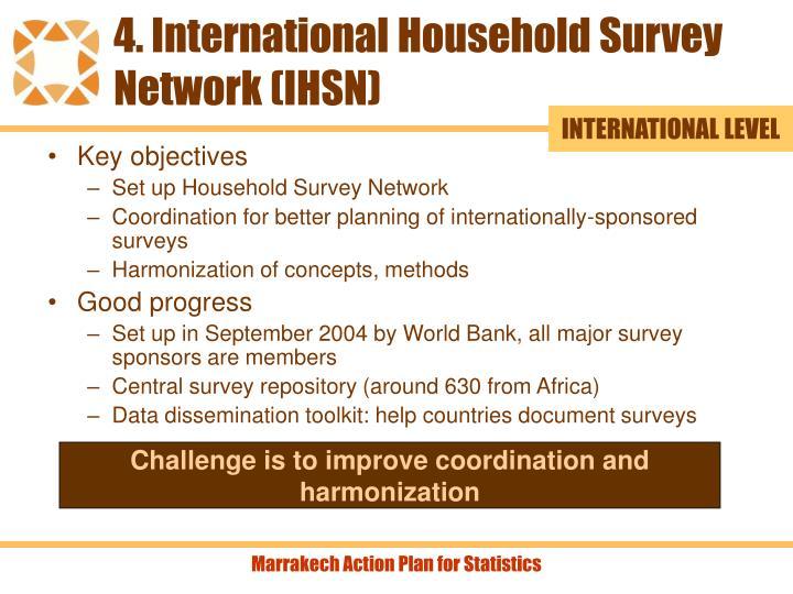 4. International Household Survey Network (IHSN)