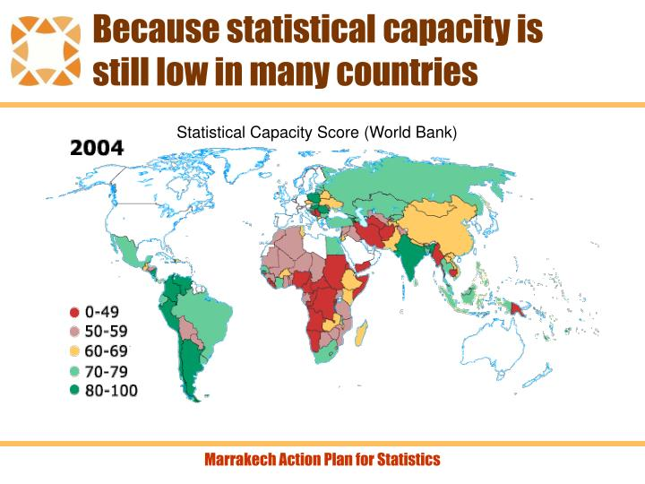 Because statistical capacity is still low in many countries