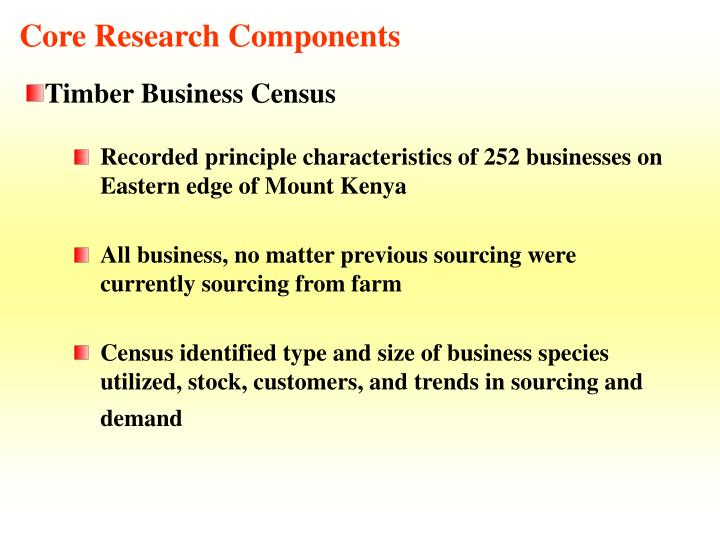 Core Research Components
