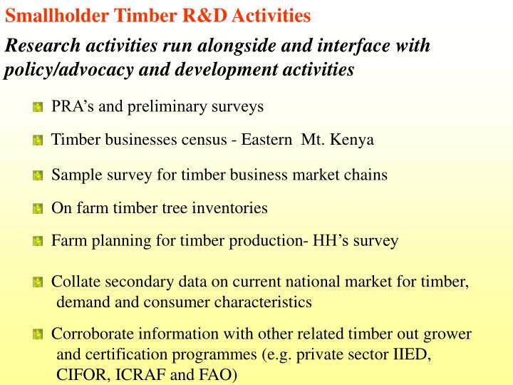 Smallholder Timber R&D Activities