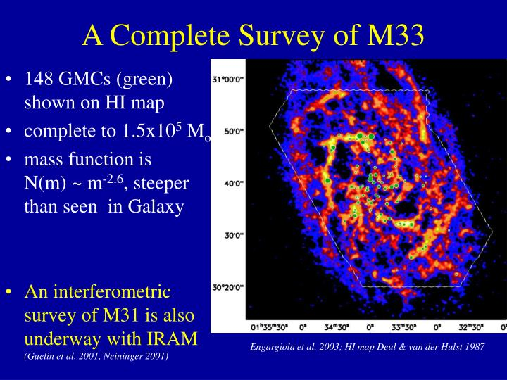 A Complete Survey of M33
