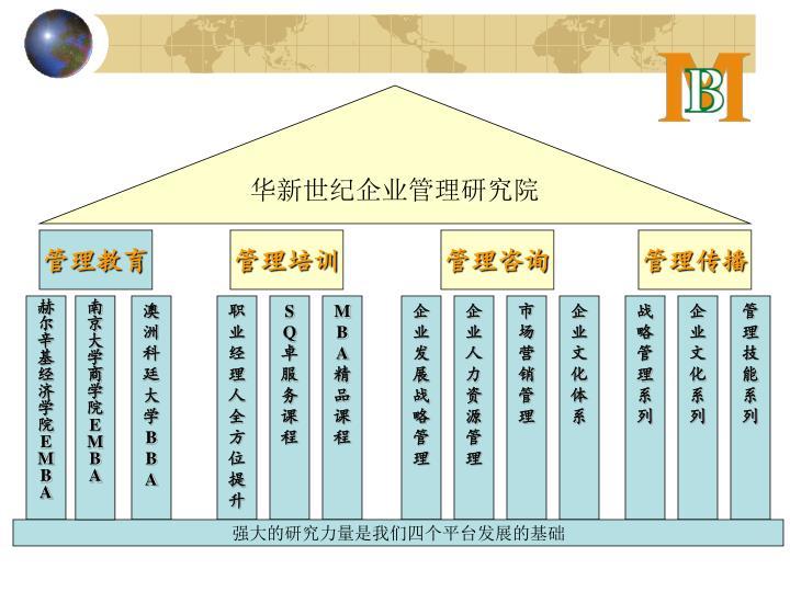 华新世纪企业管理研究院