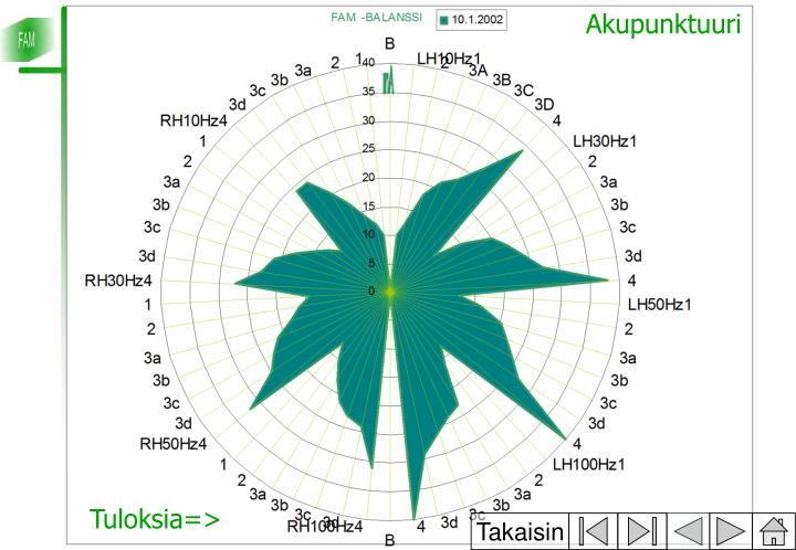 Akupunktuuri