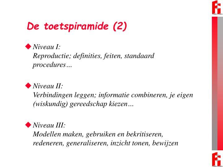 De toetspiramide (2)