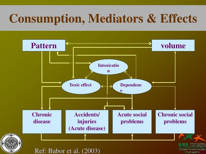 effects of chronic alcohol consumption on Chronic alcohol consumption can quickly lead to a whole host of detrimental effects: chronic inflammation of the liver (alcohol induced hepatitis) which, over time, secondarily leads to a proliferation of scarring in the liver itself (cirrhosis.