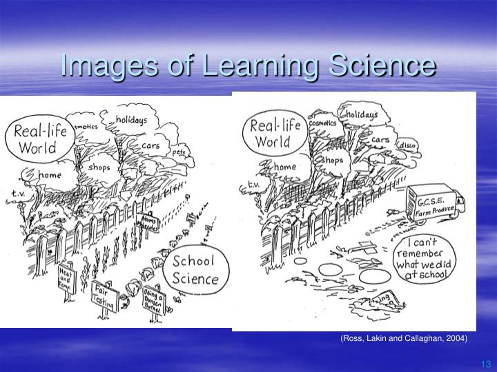 Images of Learning Science