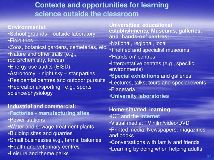 Contexts and opportunities for learning science outside the classroom