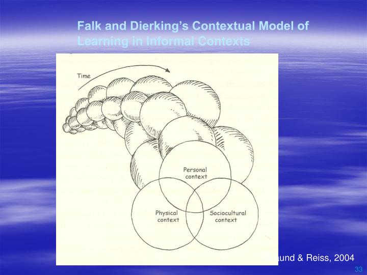 Falk and Dierking's Contextual Model of Learning in Informal Contexts