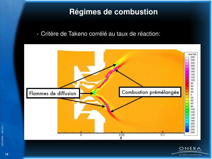 Régimes de combustion
