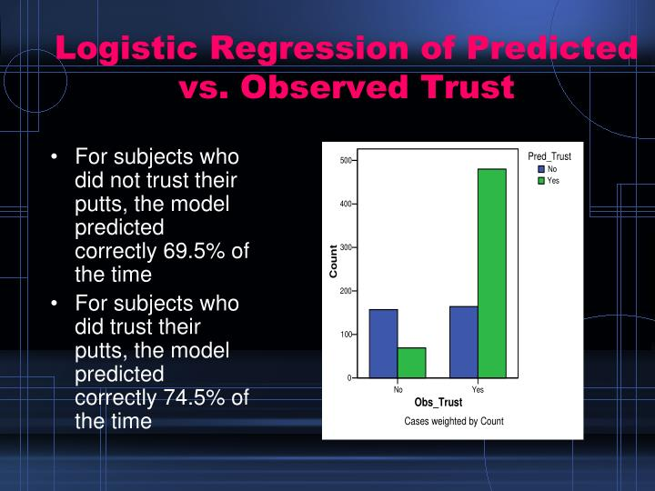 Logistic Regression of Predicted vs. Observed Trust