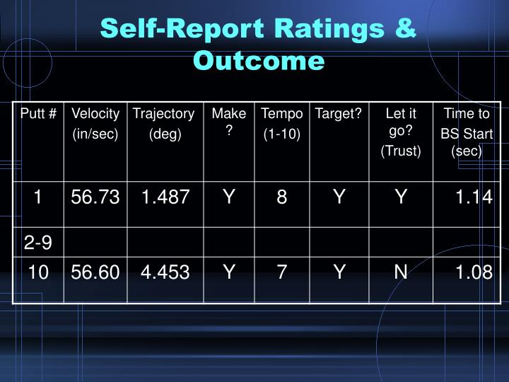 Self-Report Ratings & Outcome