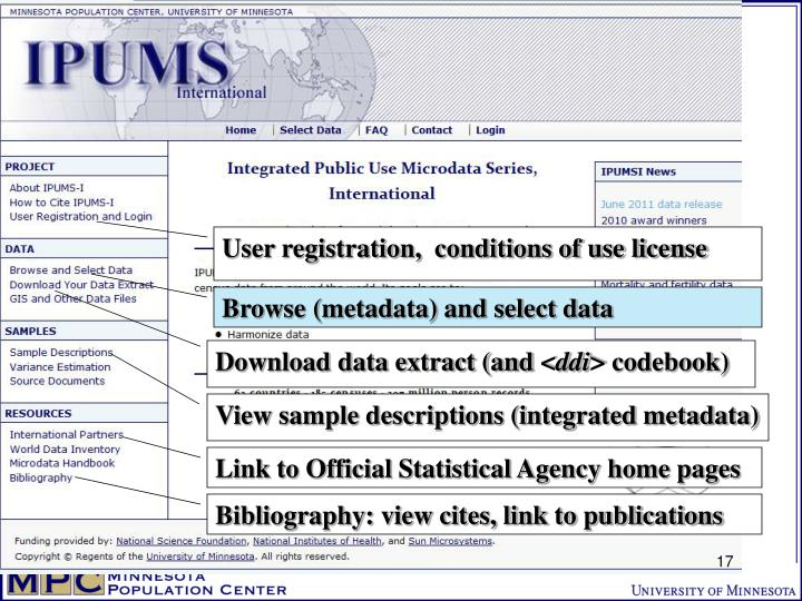 User registration,  conditions of use license