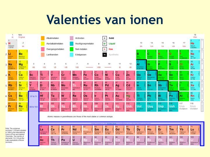 Valenties van ionen