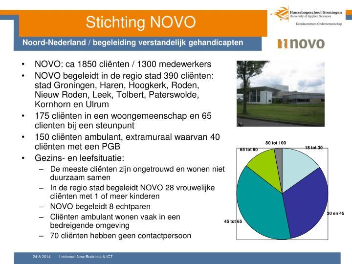 Stichting NOVO