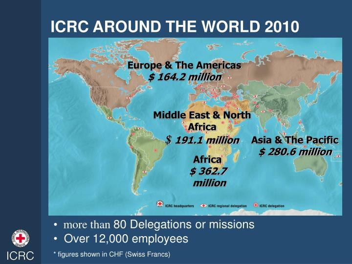 ICRC AROUND THE WORLD 2010