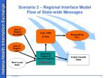 scenario 2 regional interface model flow of state wide messages