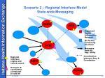 scenario 2 regional interface model state wide messaging