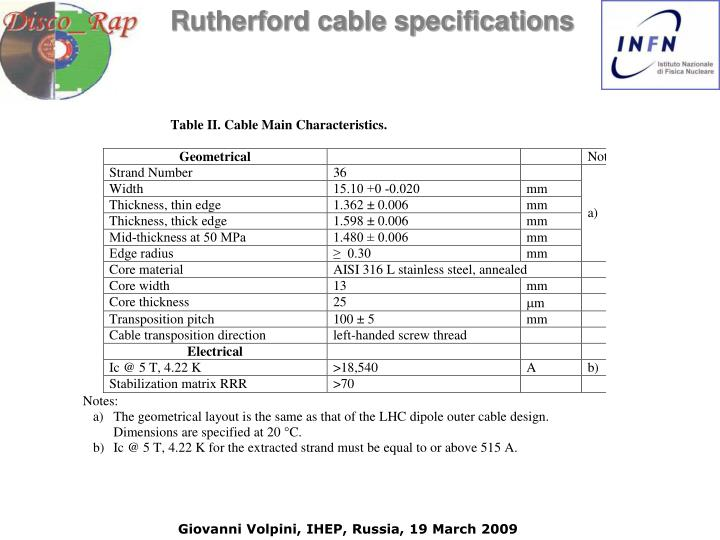 Rutherford cable specifications