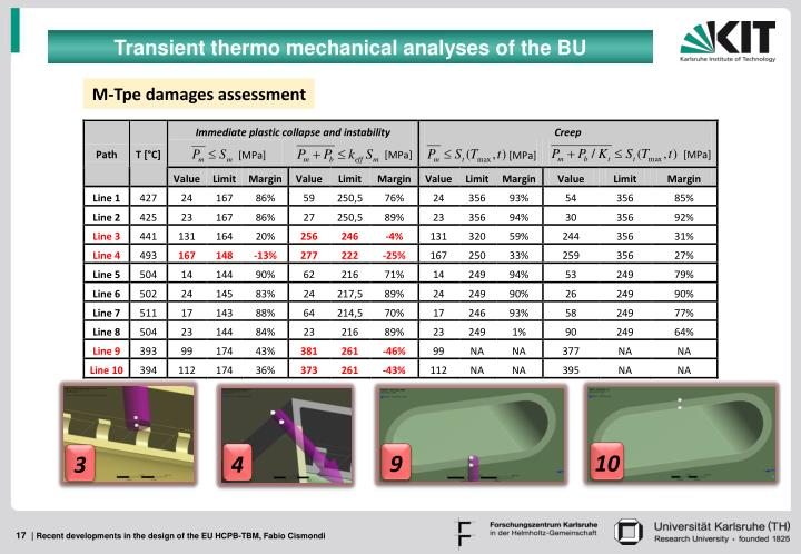 Transient thermo mechanical analyses of the BU