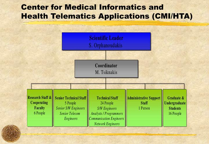 Center for Medical Informatics and