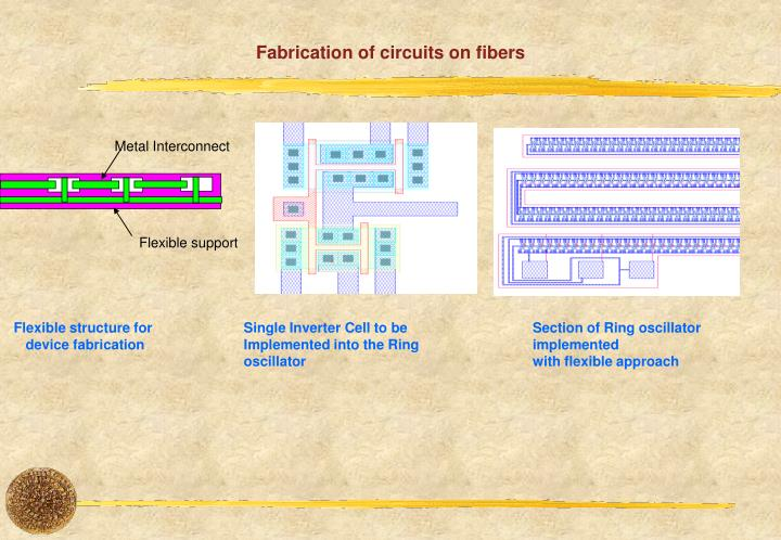 Fabrication of circuits on fibers