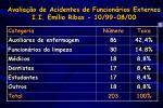 avalia o de acidentes de funcion rios externos i i em lio ribas 10 99 08 00