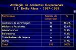 avalia o de acidentes ocupacionais i i em lio ribas 1997 1999
