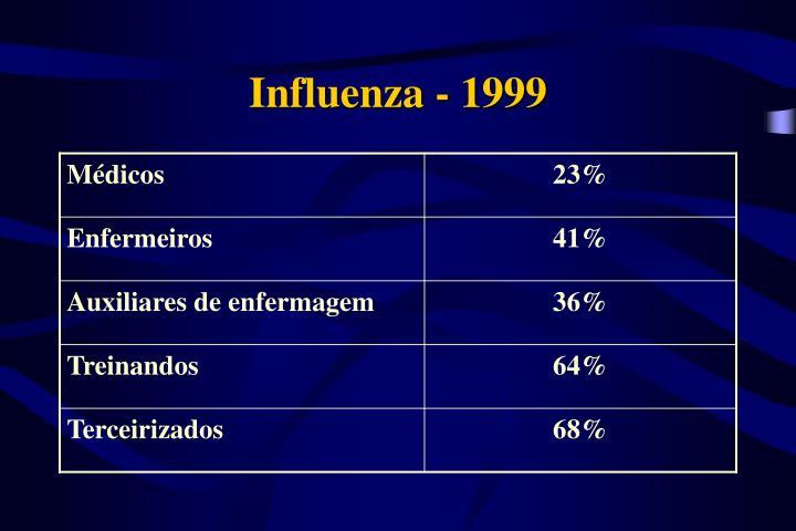 Influenza - 1999