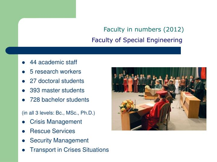 Faculty in numbers
