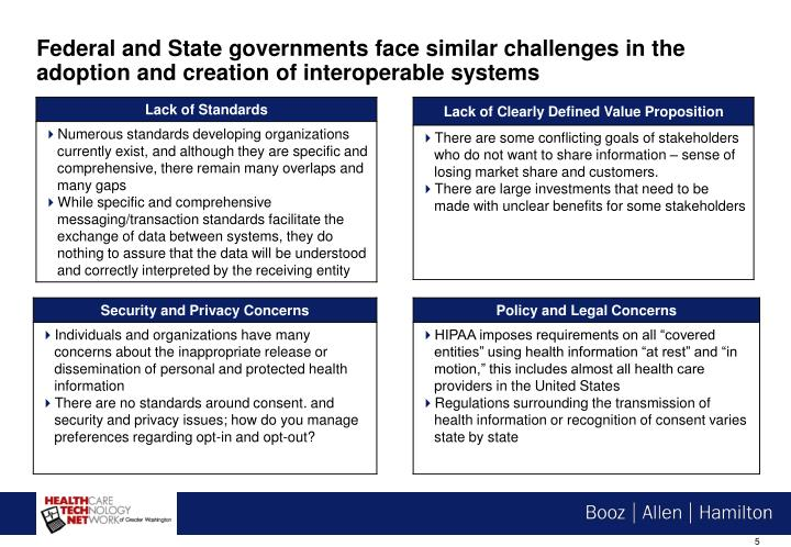 Federal and State governments face similar challenges in the adoption and creation of interoperable systems