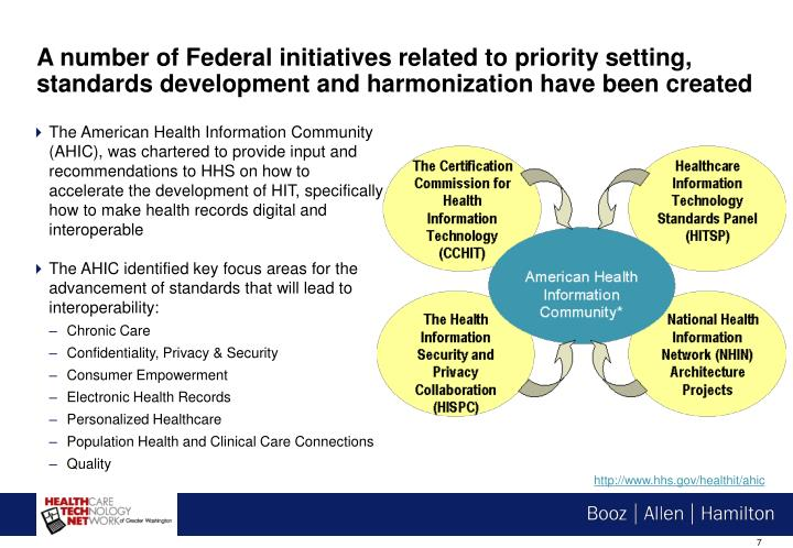A number of Federal initiatives related to priority setting, standards development and harmonization have been created