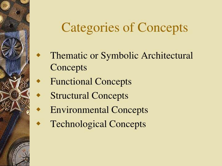 Categories of concepts