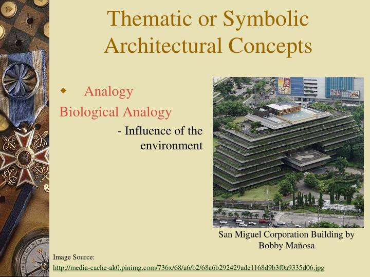 Thematic or Symbolic Architectural Concepts