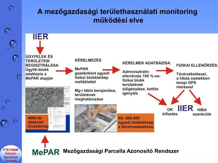 A mezgazdasgi terlethasznlati monitoring