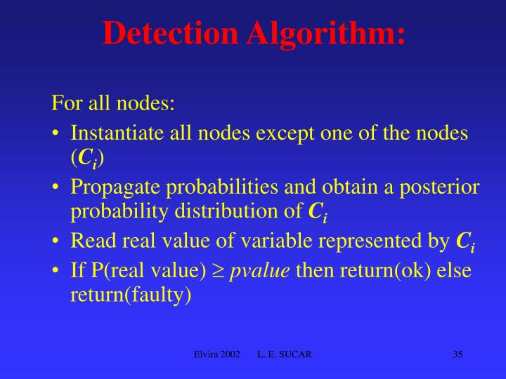 Detection Algorithm: