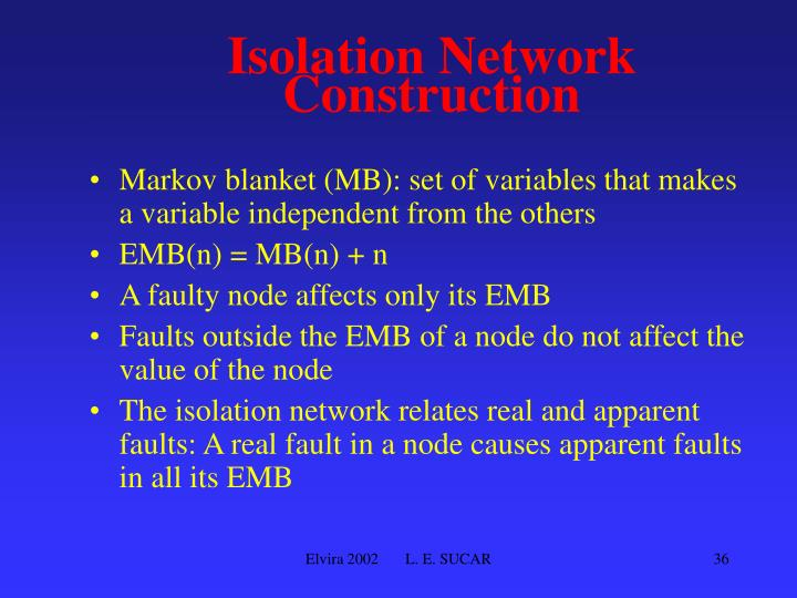 Isolation Network Construction