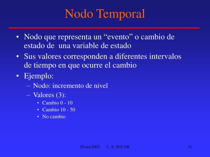 Nodo Temporal