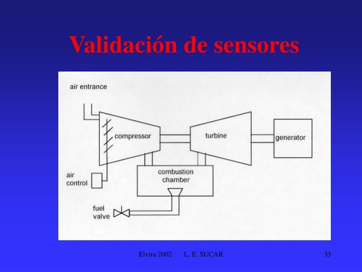 Validación de sensores