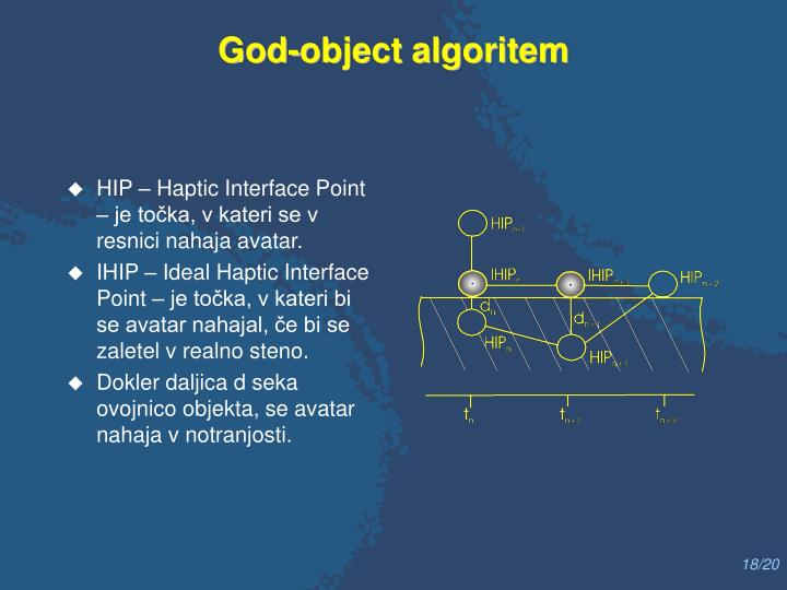 God-object algoritem