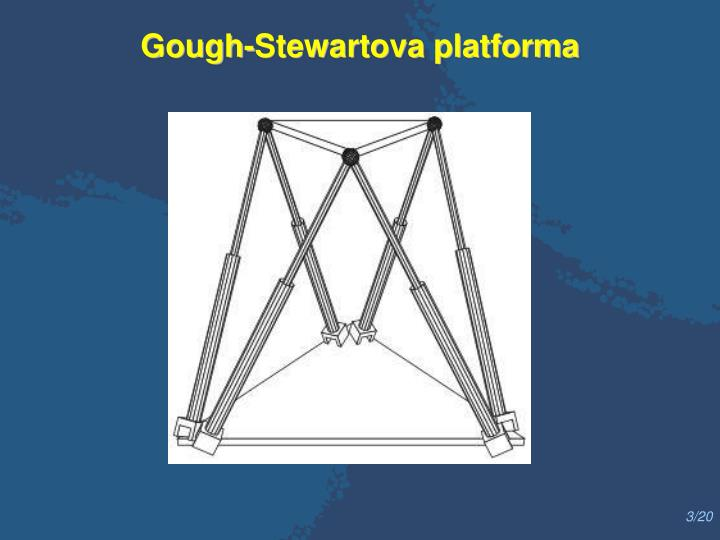 Gough-Stewartova platforma