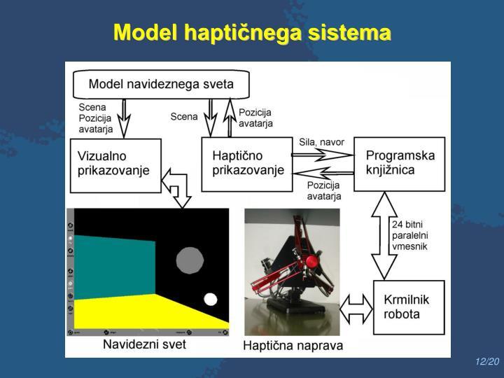 Model haptičnega sistema