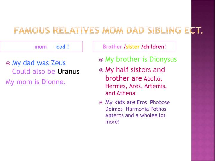 Famous relatives mom dad sibling